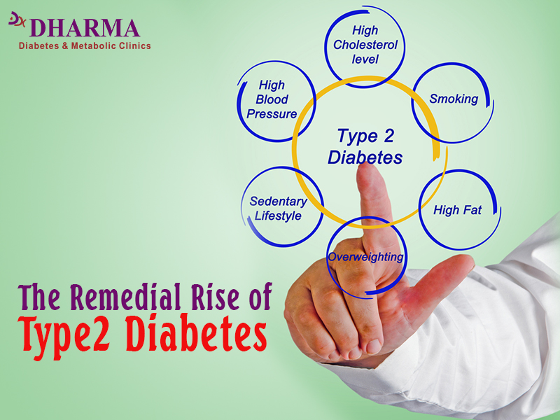 The remedial rise of Type2 Diabetes