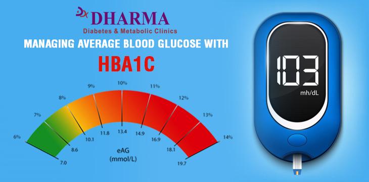 Managing Average Blood Glucose with Hba1c
